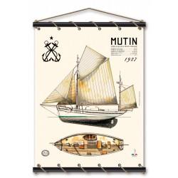 Mutin
